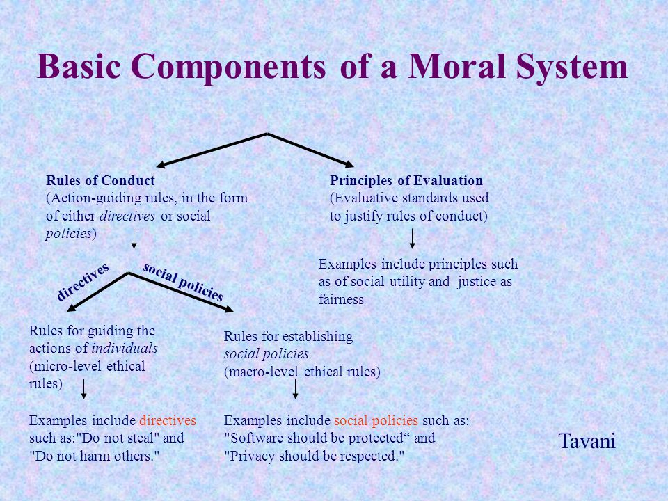 5 moral principles Transcript of schumann, pl (2001), a moral principles framework for huma moral principles the five moral principles may be briefly summarized as follows.
