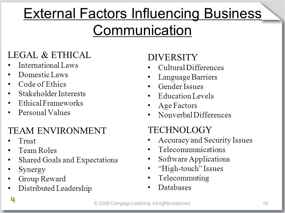 internal factors influencing business ethics Political science psychology international affairs business heuristics and factors influencing decision making are a annals of internal.