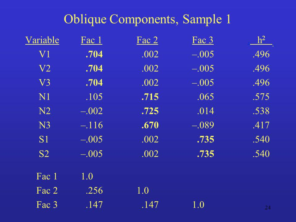 Oblique Components, Sample 1