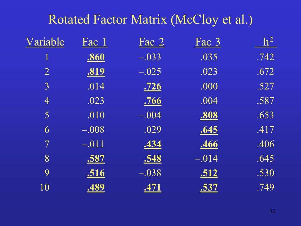 Rotated Factor Matrix (McCloy et al.)