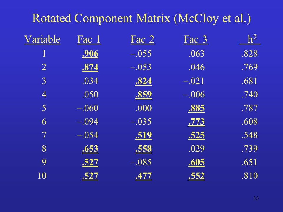 Rotated Component Matrix (McCloy et al.)