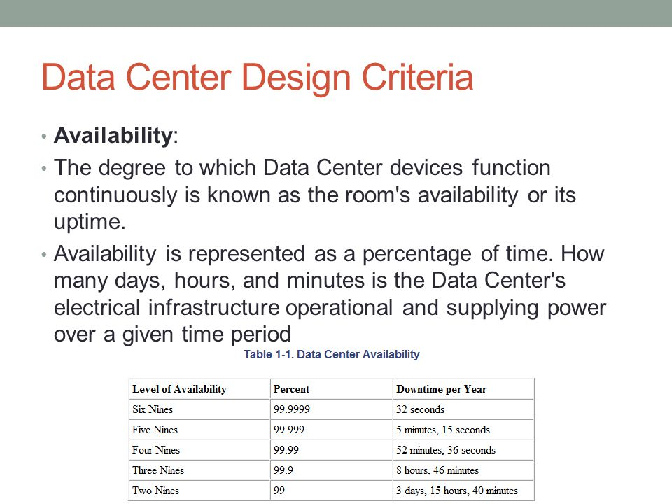 Approaching the data center project ppt video online for Apartment design criteria