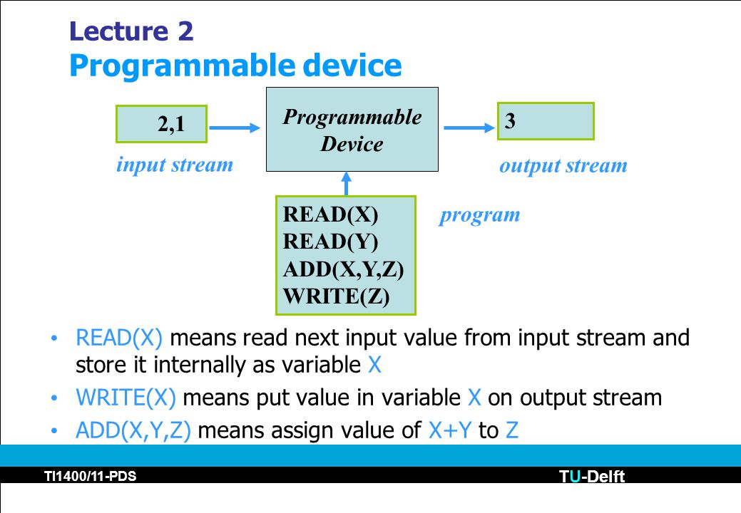 how to read an input stream