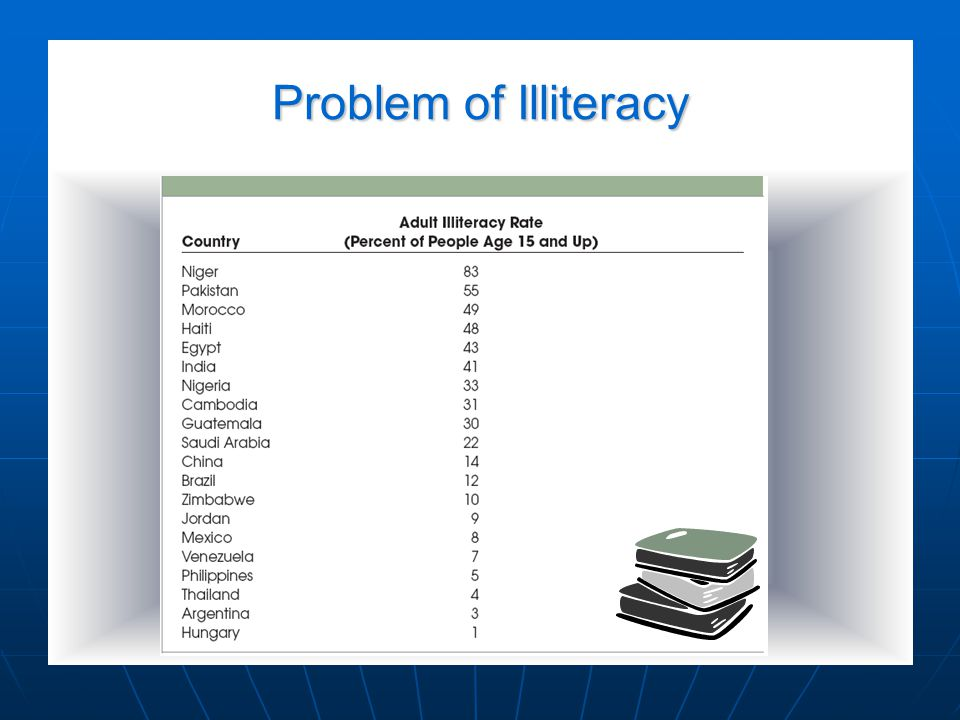 What Is the Solution to Illiteracy?