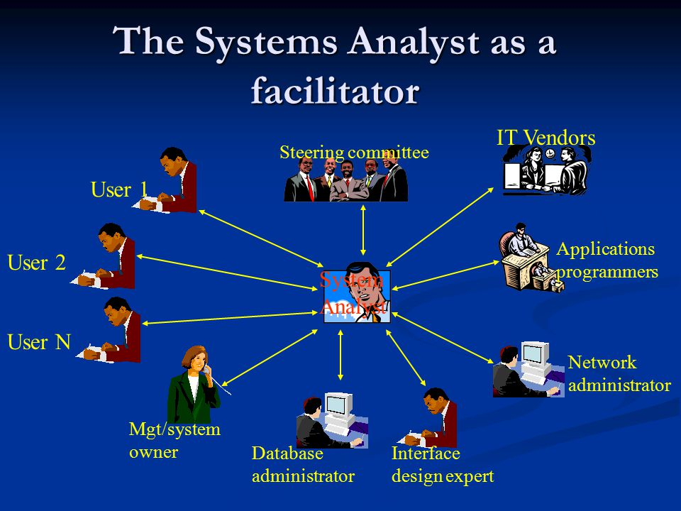 Part Four Building Information Systems And Information