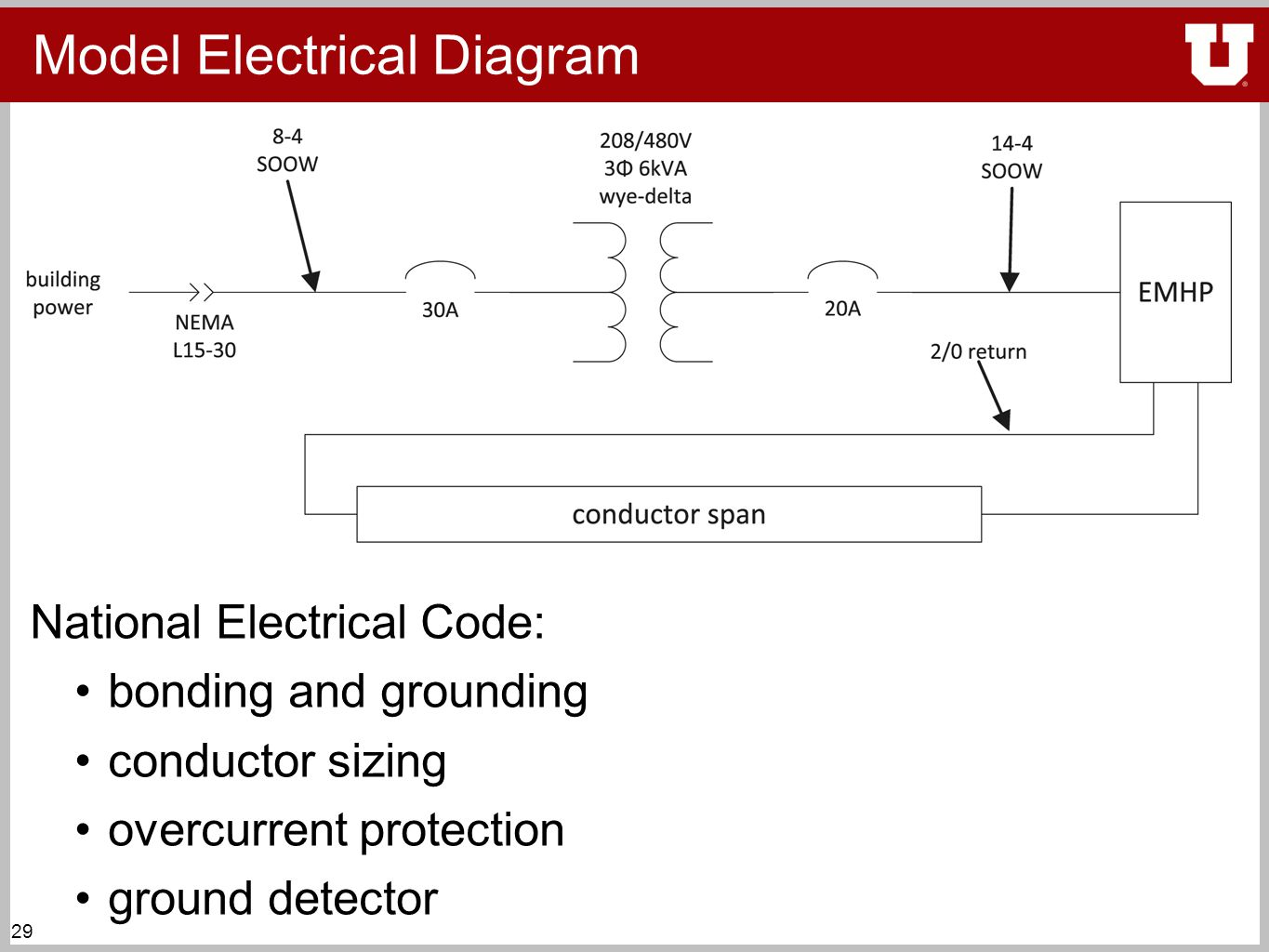 Electrical Conductor Sizes : Project advisor dr thomas schmid ppt video online download