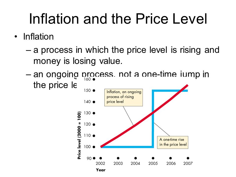 inflation types I studied economics long time ago and nearly forgotten it till you brought up the question but i'll help u inflation means a sustained increase in the general price level.