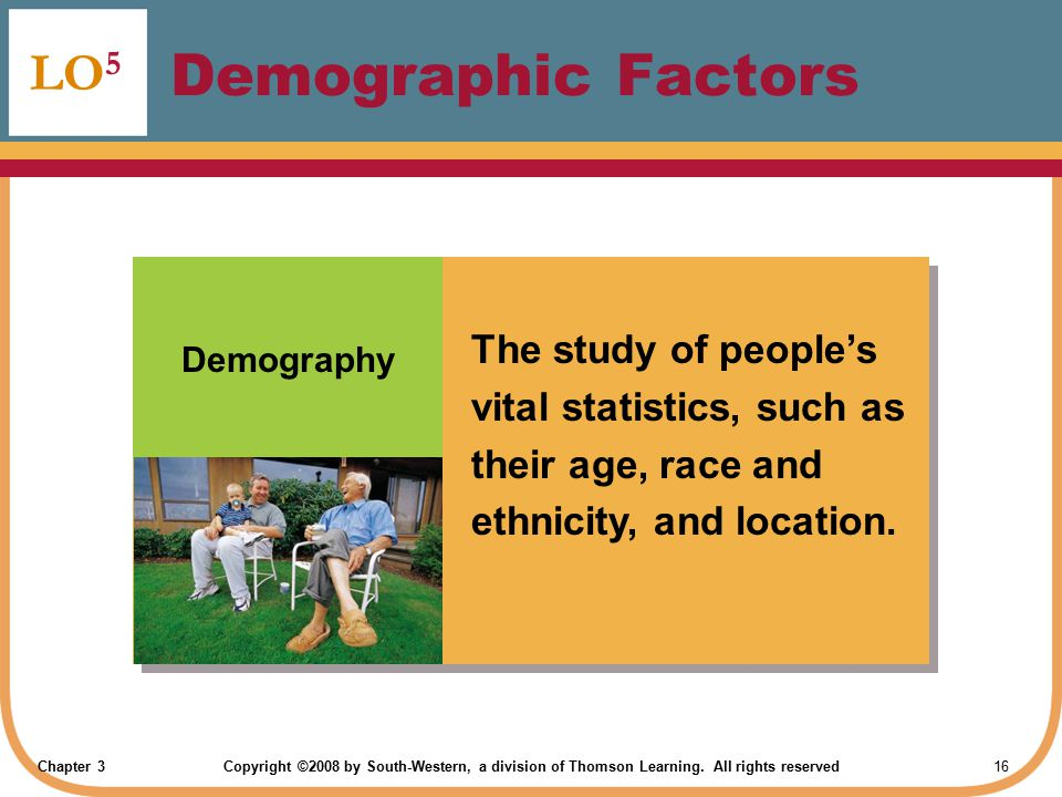 zumiez products demographic factors in marketing The impact of micro and macro environment factors on can be leveraged in the marketing of the product impacted by common demographic.