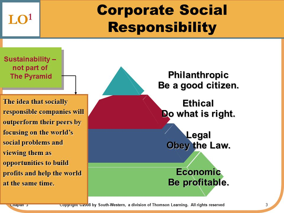 759 Words Essay on Corporate Social Responsibility