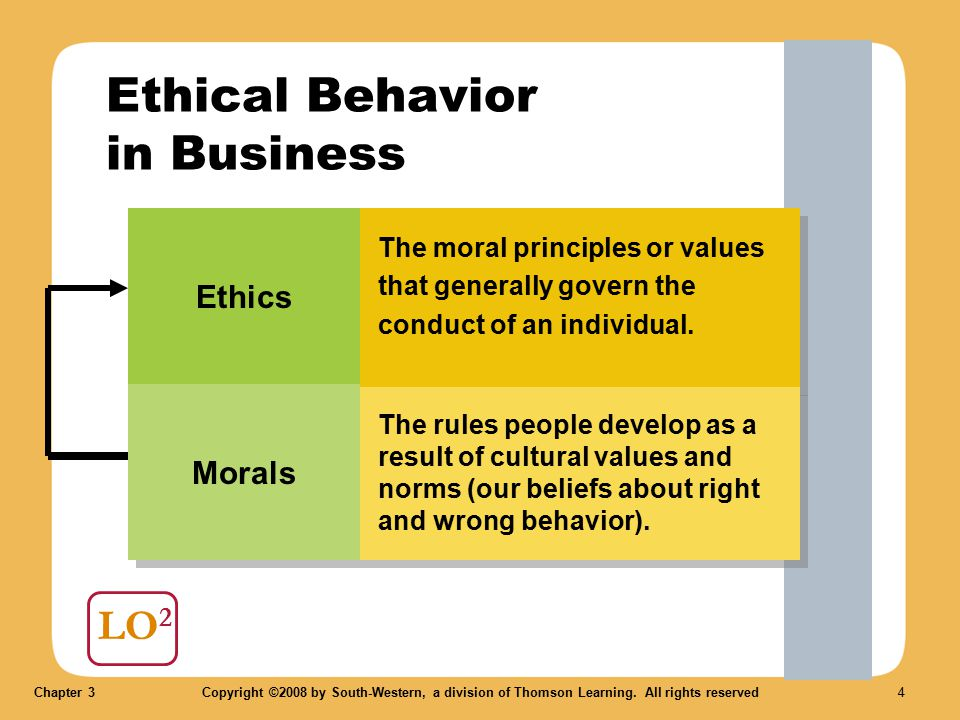 ethical behavior in the business world Ethics experts from bentley university's center for business ethics discuss several in the business world precisely of behavior is difficult to.