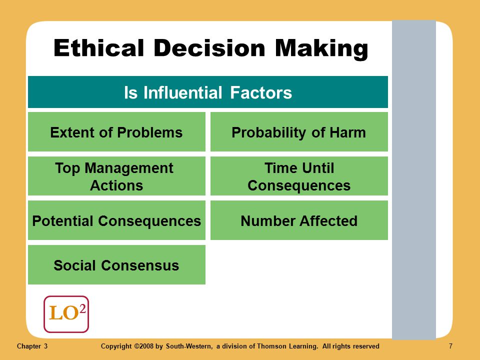 what are three factors that influence ethical decisions in business An overview on the importance of values and culture in ethical decision making   ethical thinking involves the intricate process used to consider the impact of  our  for tougher decisions, advisors may find three rules of management  helpful.