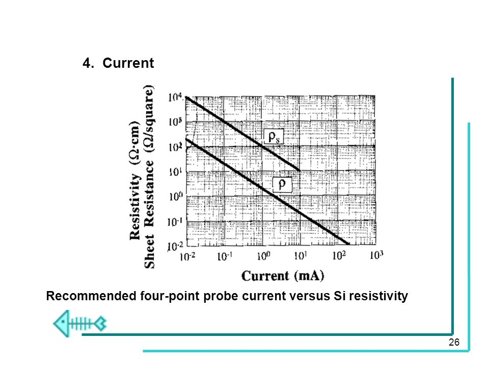 Chapter 1 Resistivity Ppt Video Online Download