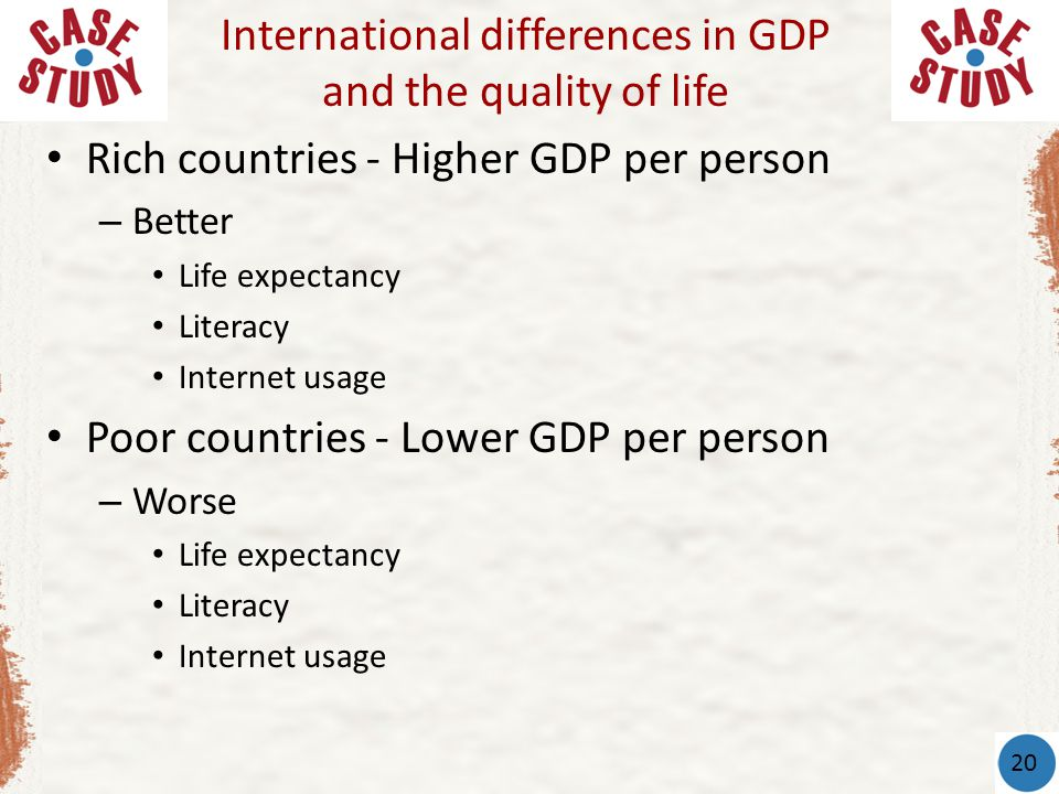International differences in GDP and the quality of life