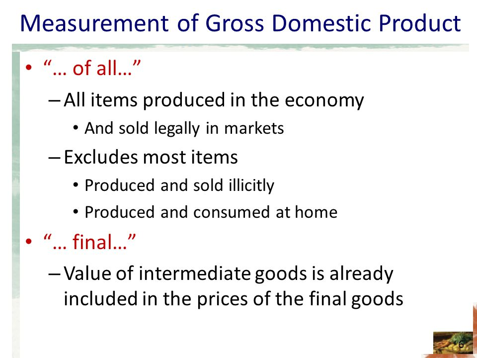 Measurement of Gross Domestic Product