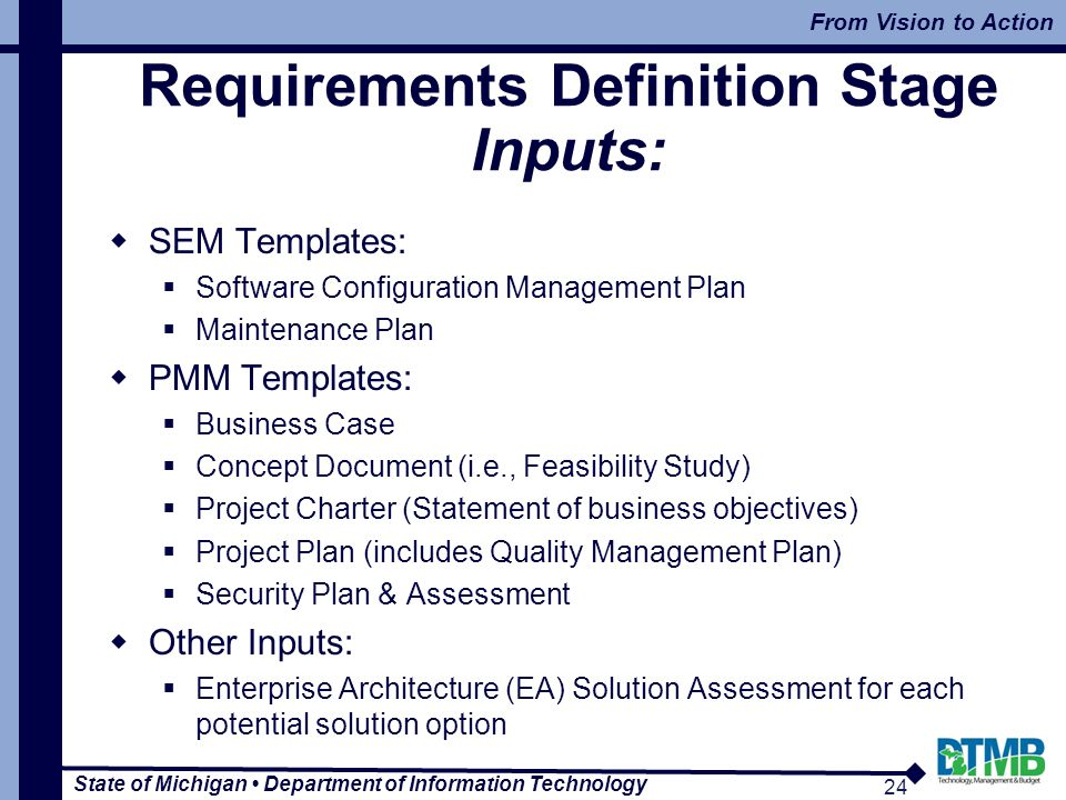 Suite Systems Engineering Methodology (Sem) - Ppt Download