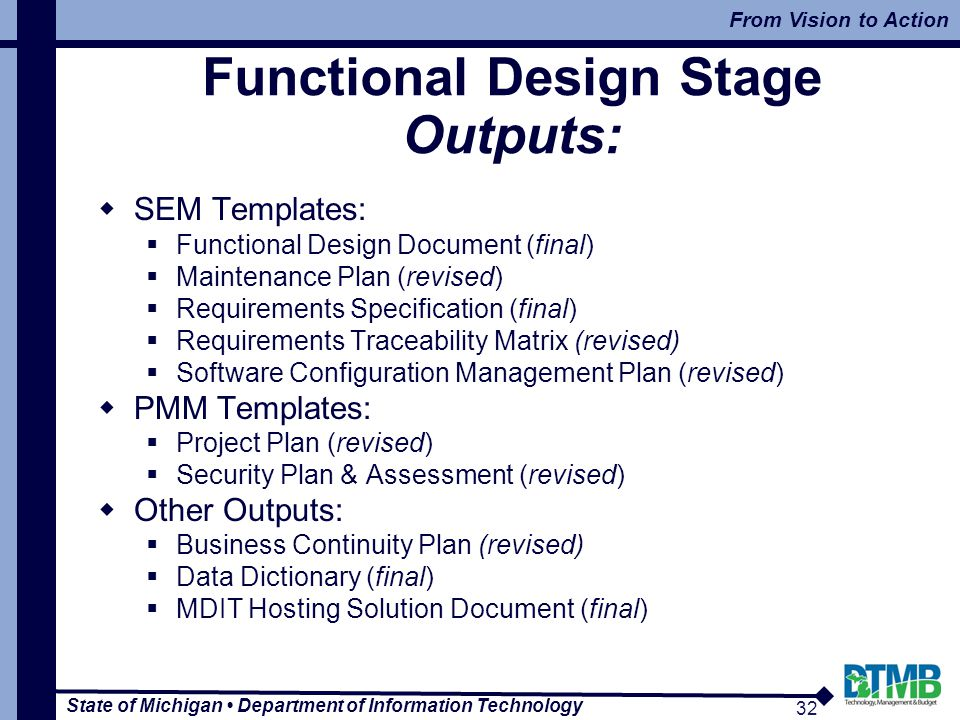 functional design document template - suite systems engineering methodology sem ppt download