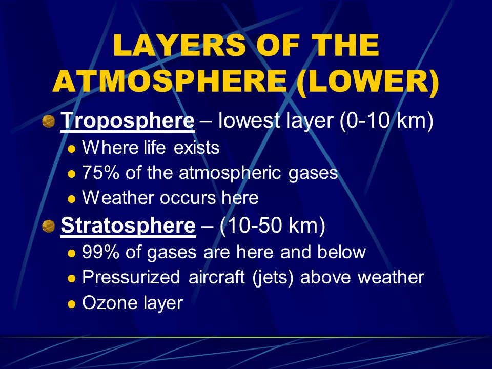 LAYERS OF THE ATMOSPHERE (LOWER)