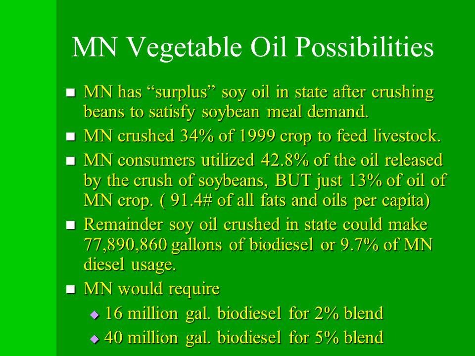 MN Vegetable Oil Possibilities