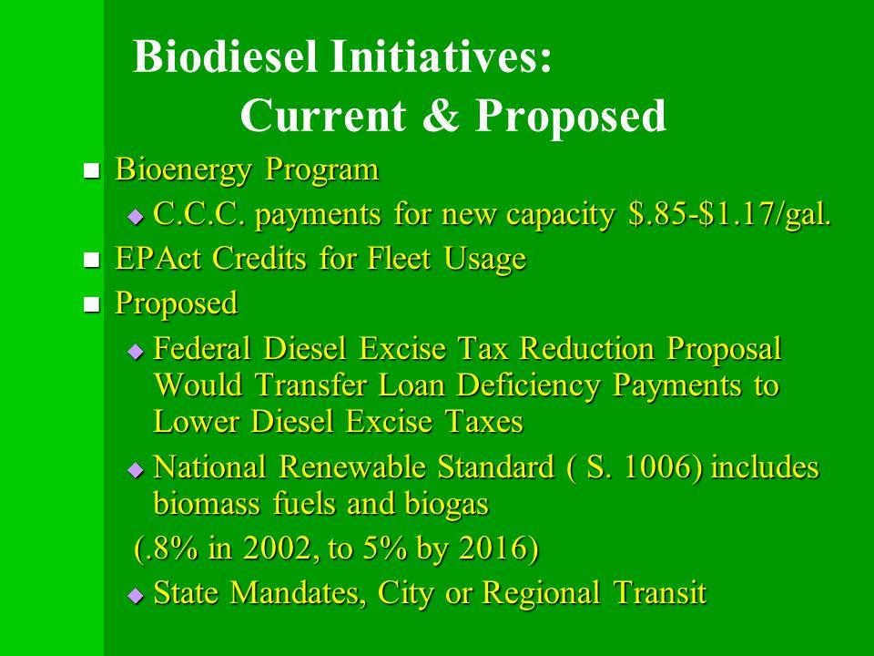 Biodiesel Initiatives: Current & Proposed