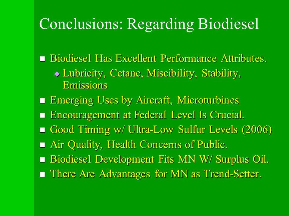 Conclusions: Regarding Biodiesel