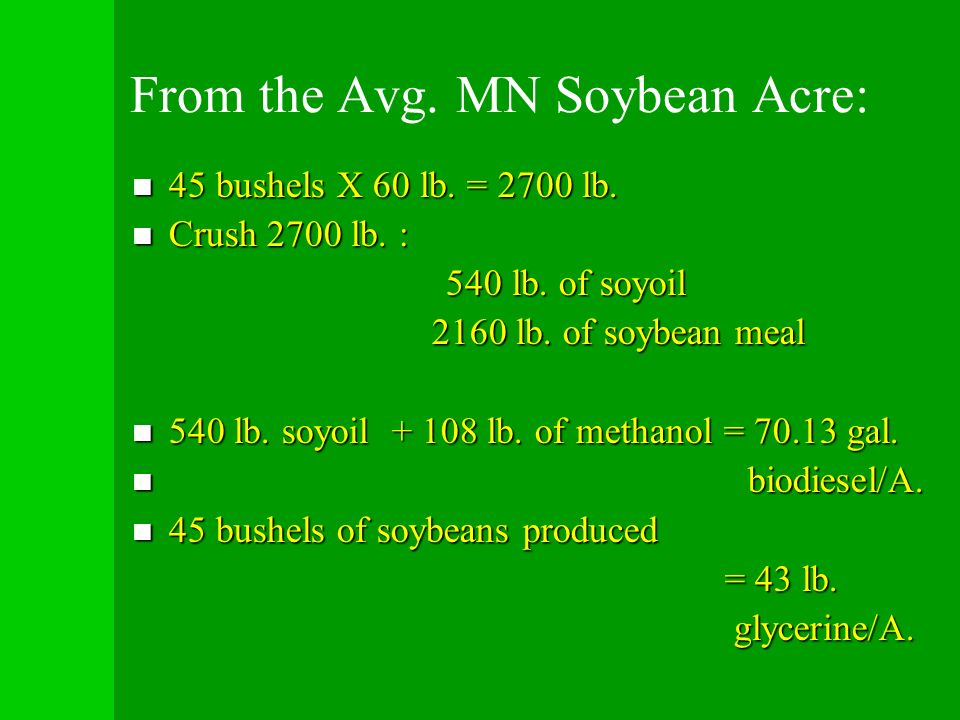 From the Avg. MN Soybean Acre: