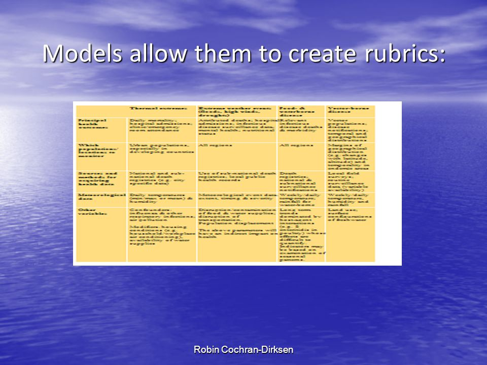 Models allow them to create rubrics: