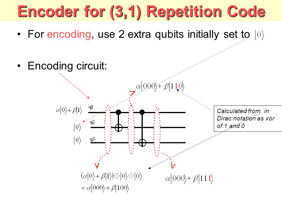 Encoder for (3,1) Repetition Code