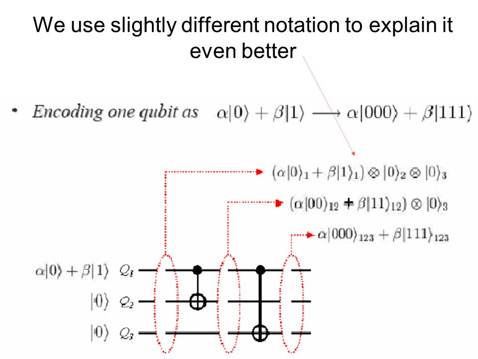 We use slightly different notation to explain it even better