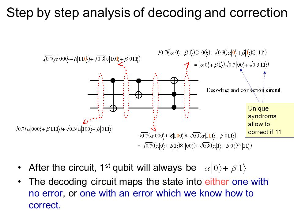 Step by step analysis of decoding and correction