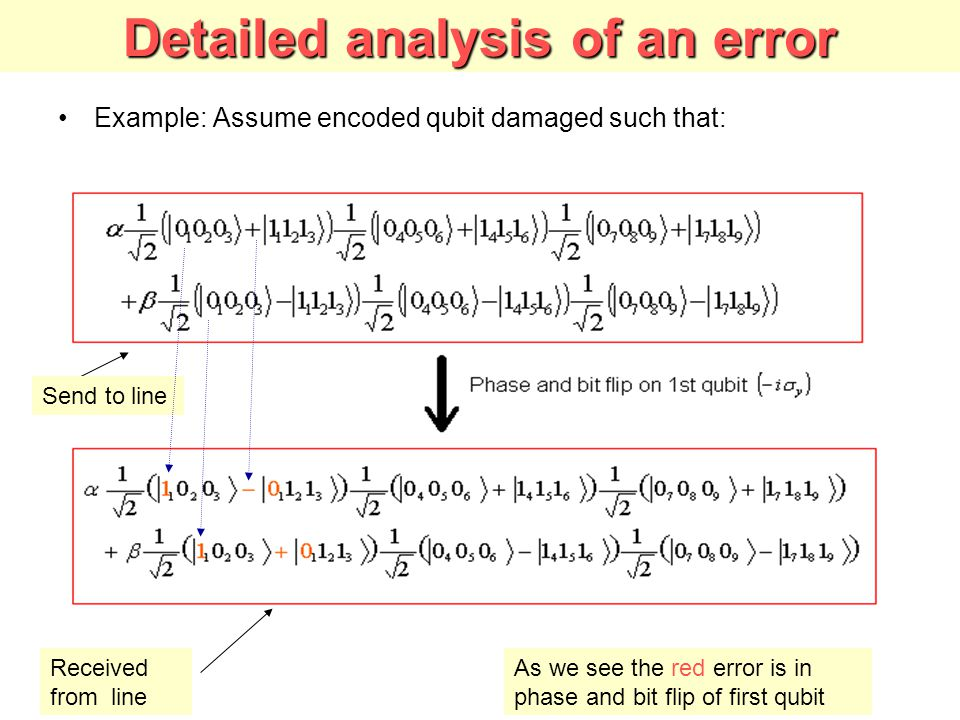 Detailed analysis of an error