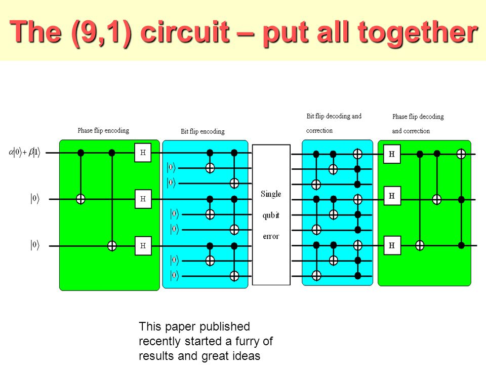 The (9,1) circuit – put all together