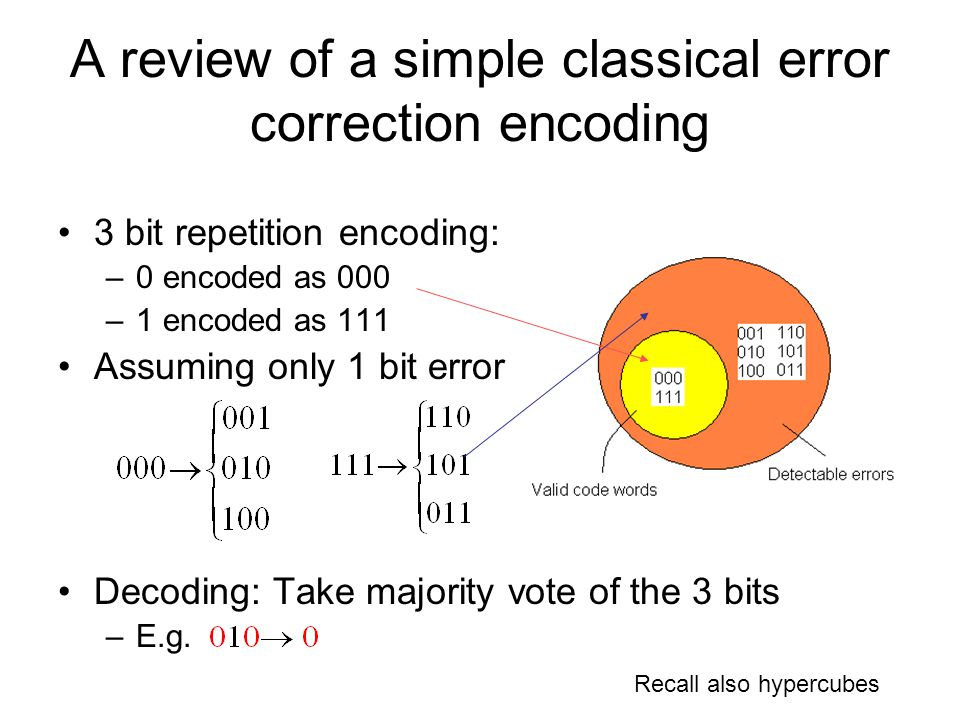 A review of a simple classical error correction encoding