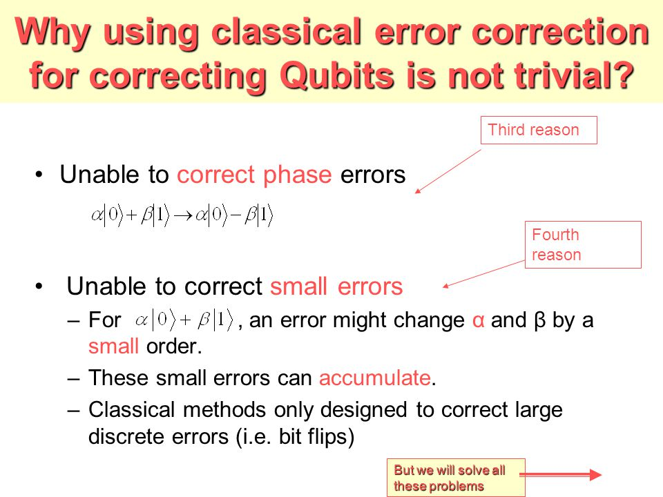 Why using classical error correction for correcting Qubits is not trivial