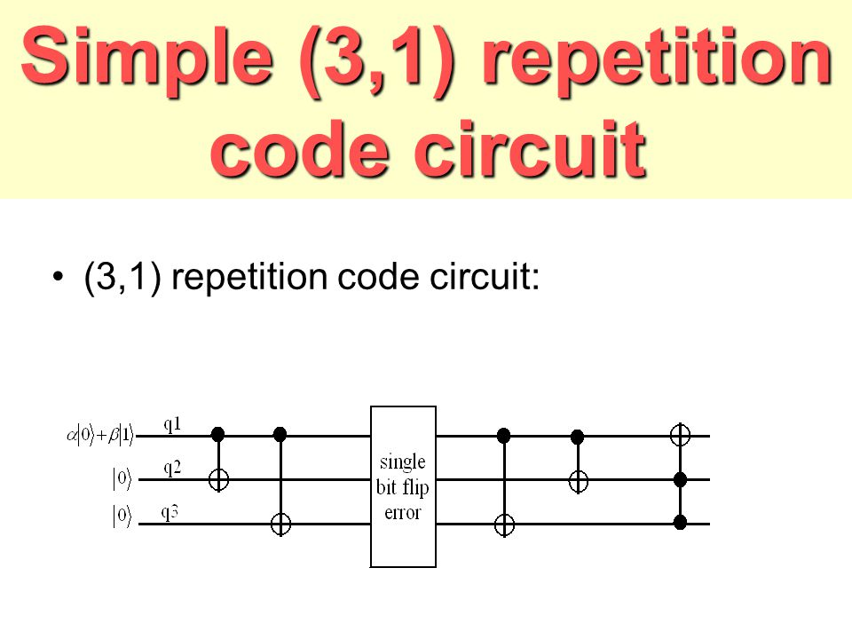 Simple (3,1) repetition code circuit