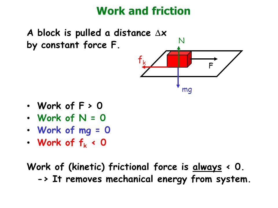 Work and friction A block is pulled a distance x by constant force F.