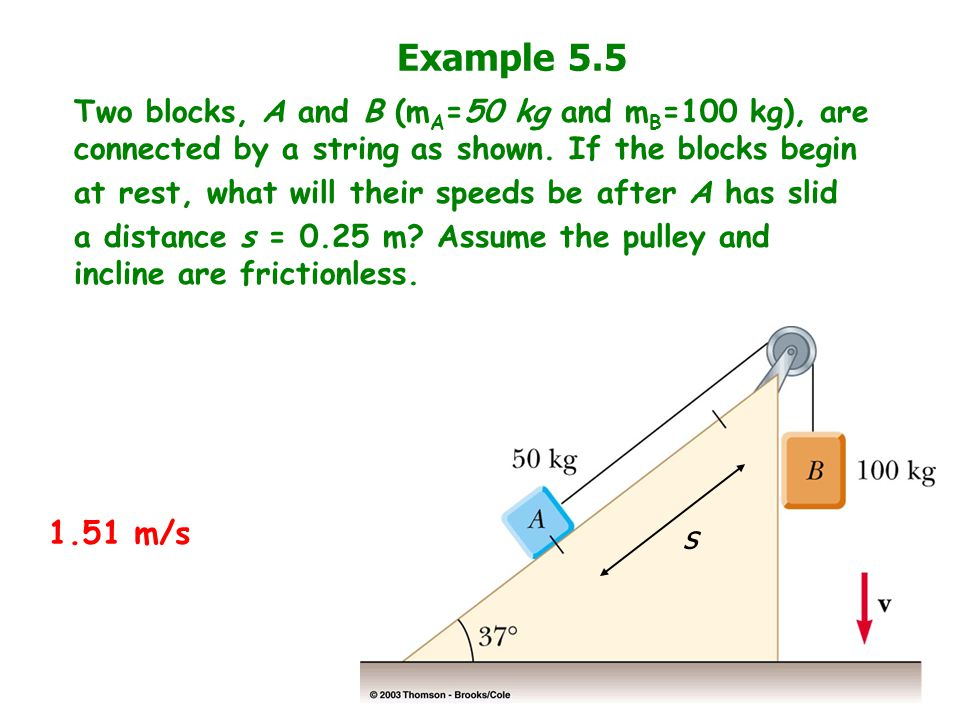 Example 5.5 Two blocks, A and B (mA=50 kg and mB=100 kg), are connected by a string as shown. If the blocks begin.