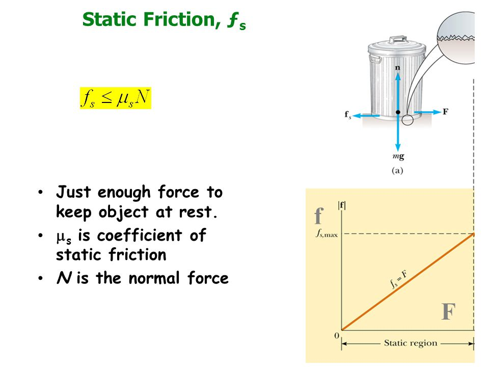 f F Static Friction, ƒs Just enough force to keep object at rest.