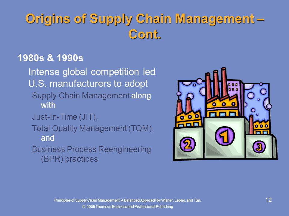 Origins of Supply Chain Management –Cont.