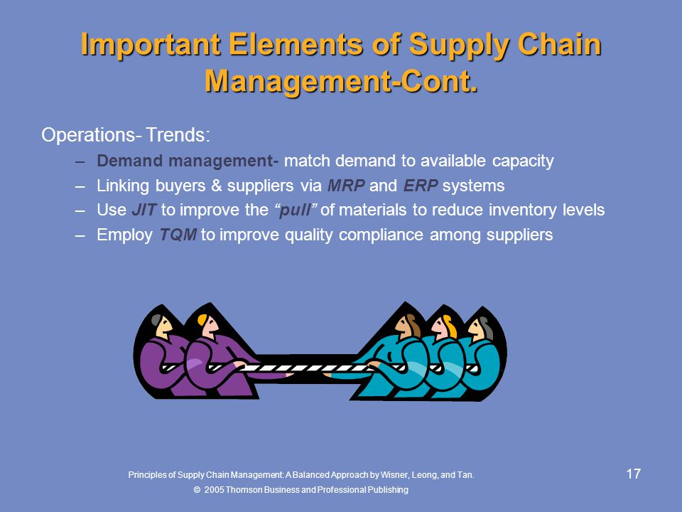 Important Elements of Supply Chain Management-Cont.