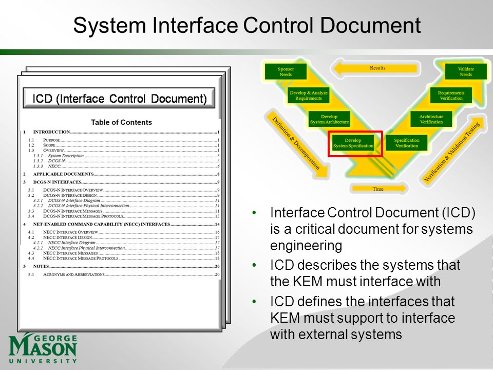 Interface control diagram library of wiring diagram for Interface control document template