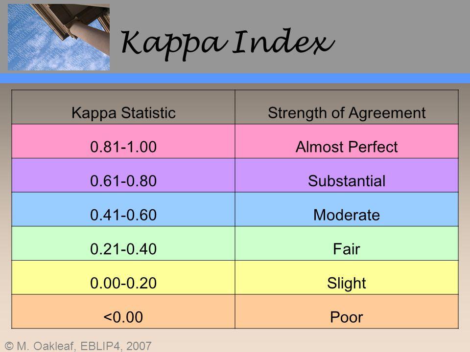 Kappa Index Kappa Statistic Strength of Agreement 0.81-1.00