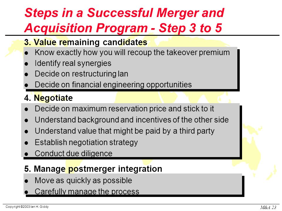 merger and acquisition process Given the challenge companies face in combining organisations in the merger  and acquisition (m&a) process, this article presents a model that explores the.