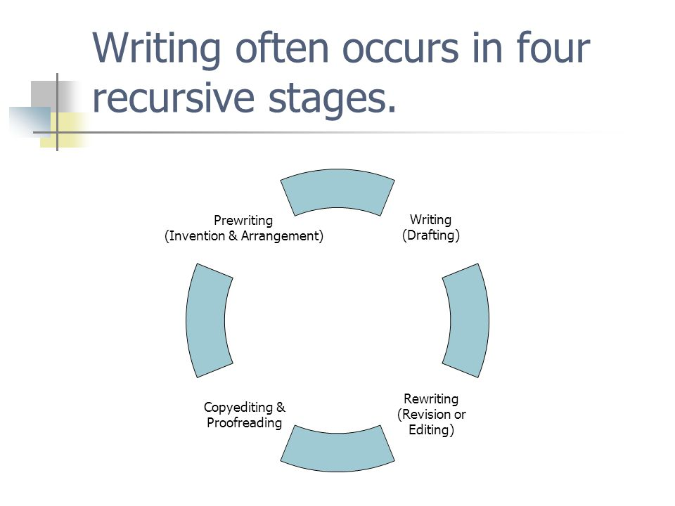 recursive writing Analysis of recursive algorithms what is a recursive algorithm example: factorial n = 1•2•3  write recursive relation for the number of basic operation.