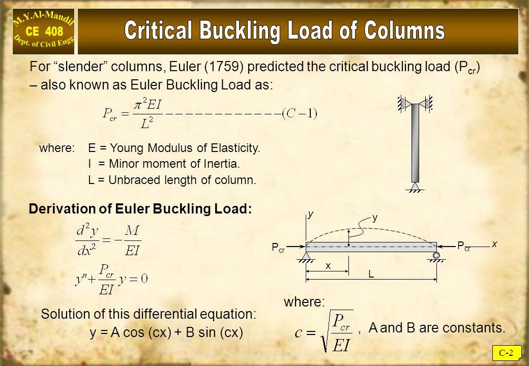 100+ Column Buckling Formula – yasminroohi