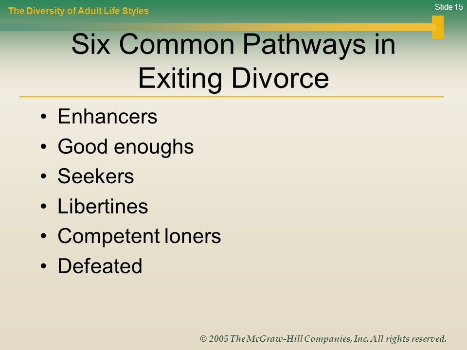 Six Common Pathways in Exiting Divorce