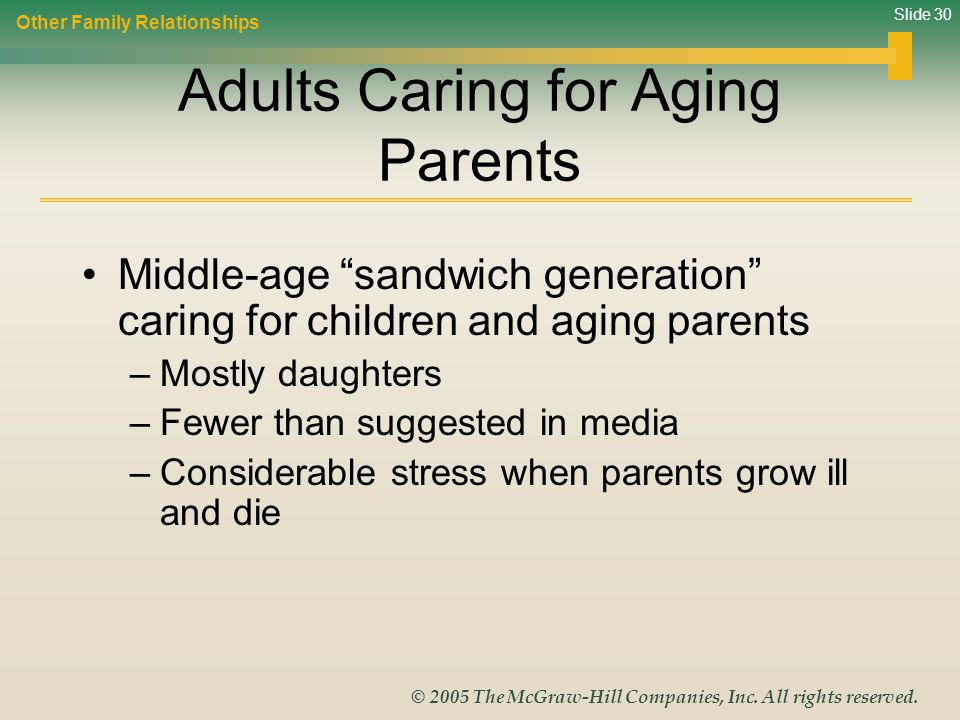Adults Caring for Aging Parents