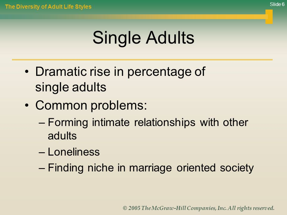 Single Adults Dramatic rise in percentage of single adults