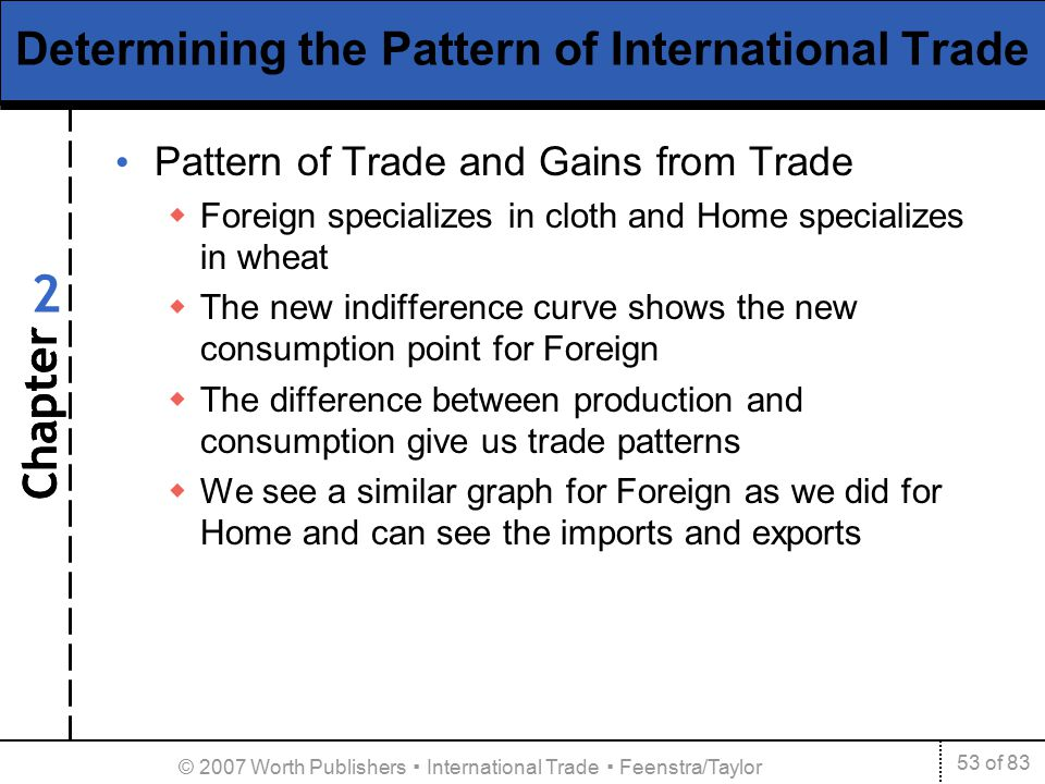 the pattern of foreign trade and Pattern study of trends, support and resistance - learn forex trading in simple and easy steps starting from basic to advanced concepts with examples including introduction, the structure of the forex market, major currencies and trade systems, types of market analysis, kinds of foreign exchange market, benefits of trading.