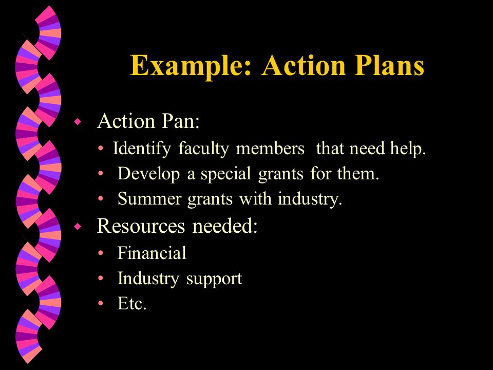 Example: Action Plans Action Pan: Resources needed: