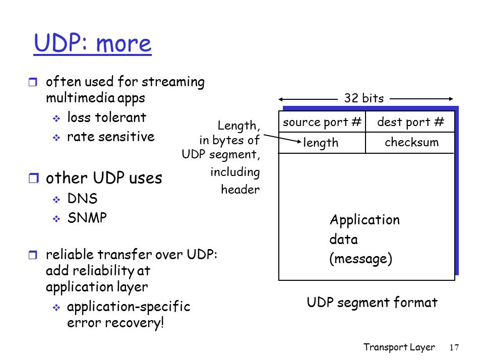 UDP: more other UDP uses often used for streaming multimedia apps